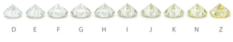 colore_diamanti