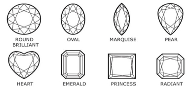 tagli_diamante